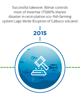 2015-Invermar, Producer and exporter of Pacific and Atlantic salmon Chile
